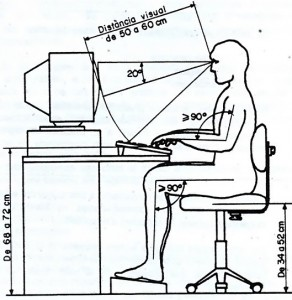 ergonomia_pc-292x300.jpg